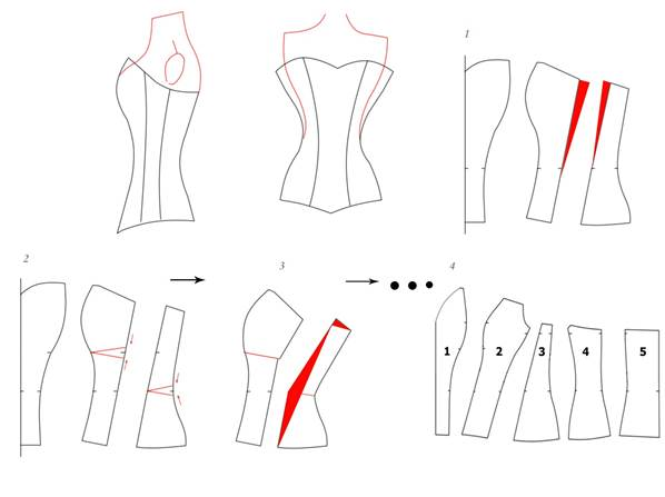 Corset Sewing Pattern. How to Create and Adjust. « Corset Academy